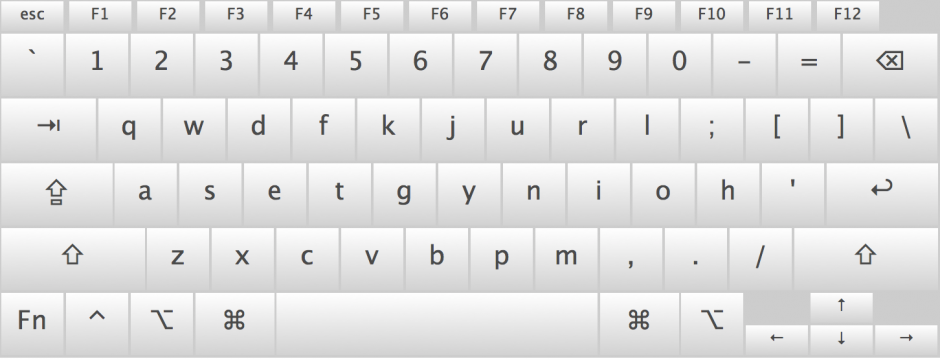Screenshot of Norman layout in Ukelele for Mac